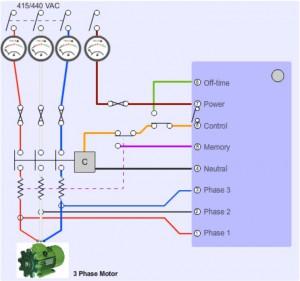Mp15-Simulation
